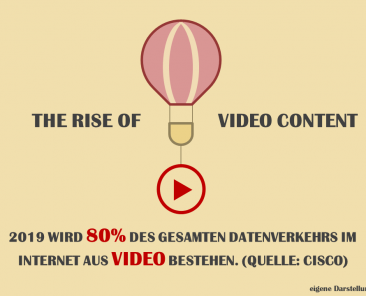 Video_Content_Marketing_Vorschau