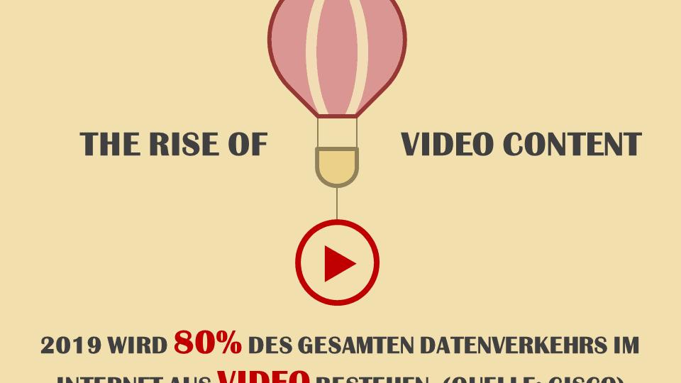 Video_Content_Marketing_Vorschau